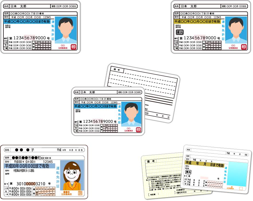 フリーイラスト 5種類の運転免許証のセット