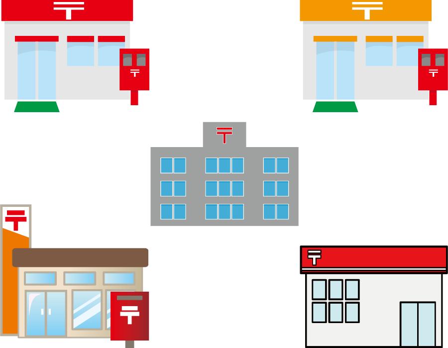 フリーイラスト 5種類の郵便局のセット