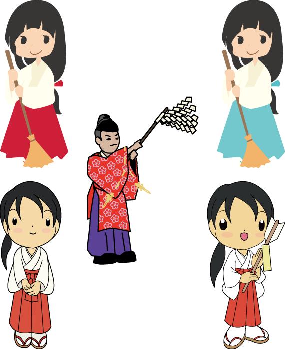 フリーイラスト 5種類の神主と巫女のセット