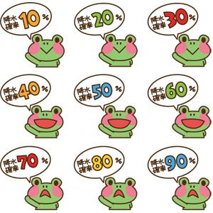 フリーイラスト, ベクター画像, AI, 天気, 雨, 6月, 梅雨, 動物, 両生類, 蛙(カエル), 降水確率