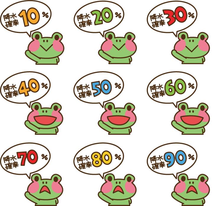 フリーイラスト 9種類の降水確率とカエルのセット