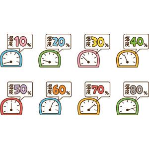 フリーイラスト, ベクター画像, AI, 梅雨, 6月, 湿度計, 湿度