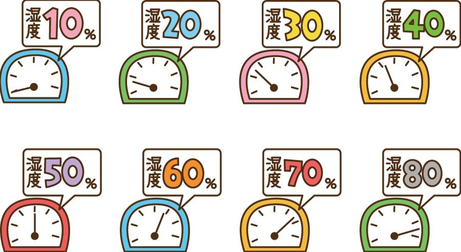 フリーイラスト 8種類の湿度計のセット