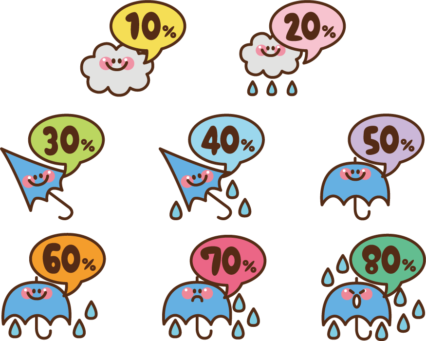フリーイラスト 8種類の降水確率のセット