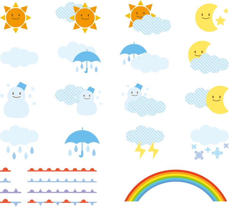 フリーイラスト 晴れ、雨、雪、雷などの天気のセット