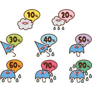 フリーイラスト, ベクター画像, AI, 天気, 雨, 降水確率, 雲, 傘